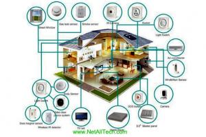 smart home villas