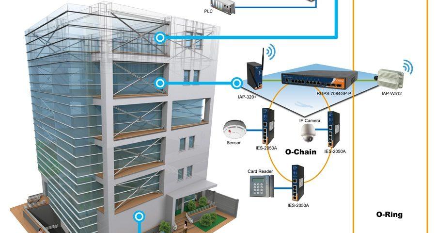 ساختمان هوشمند BMS